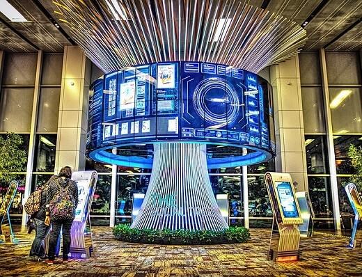 teknolojik turizm