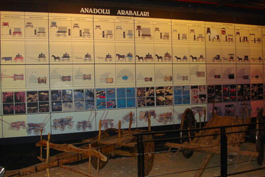 Tofaş Anadolu Arabaları Müzesi